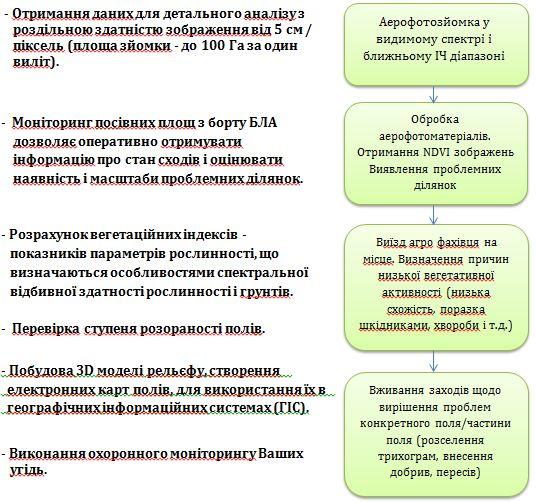 pics_uav01